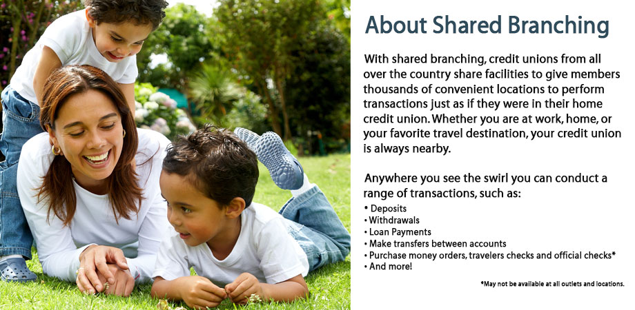 About Shared Branching